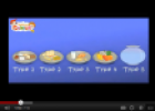 Video: Nutrition table | Recurso educativo 77323